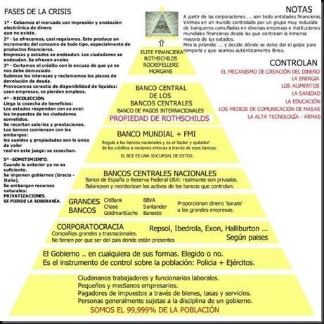 piramide-de-poder-illuminati