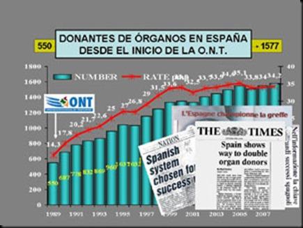 donantes-organos1