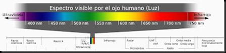 espectro de frecuencias1
