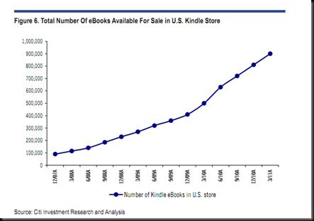 kindle-ebooks-chart