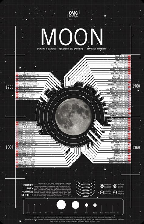 mtrudell-omgspace-moon-1