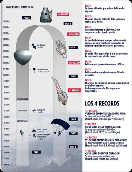 infographics_stratos(1)