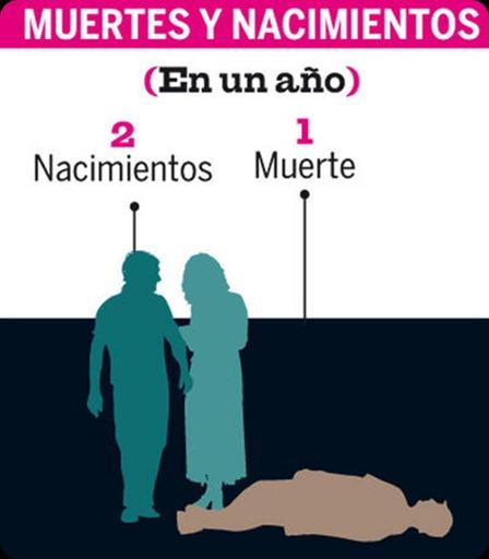 04muertes_galeriaRetrato