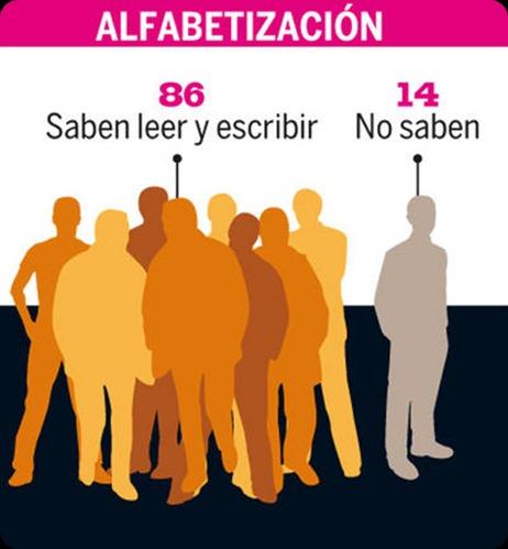 08alfabetizacion_galeriaRetrato